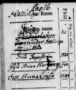 Fredriksberg blir Eriksberg (Salem, husförhörslängd 1791-1799, s. 86)